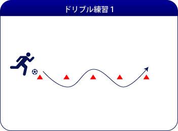 ドリブル練習1
