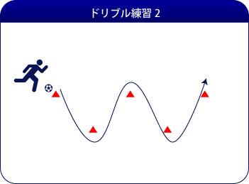 ドリブル練習2