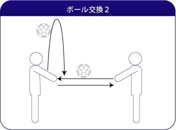 ボール交換2