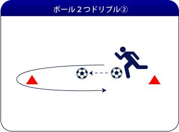 ボール2つドリブル②