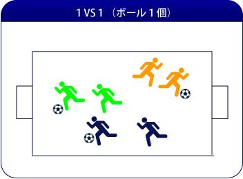 1VS1(ボール1個)