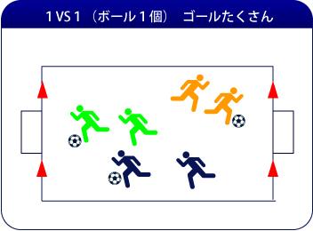1VS1(ボール1個) ゴールたくさん