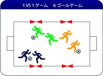 1VS1 ゲーム 6ゴールゲーム