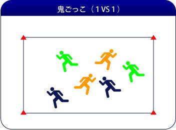 鬼ごっこ(1VS1)